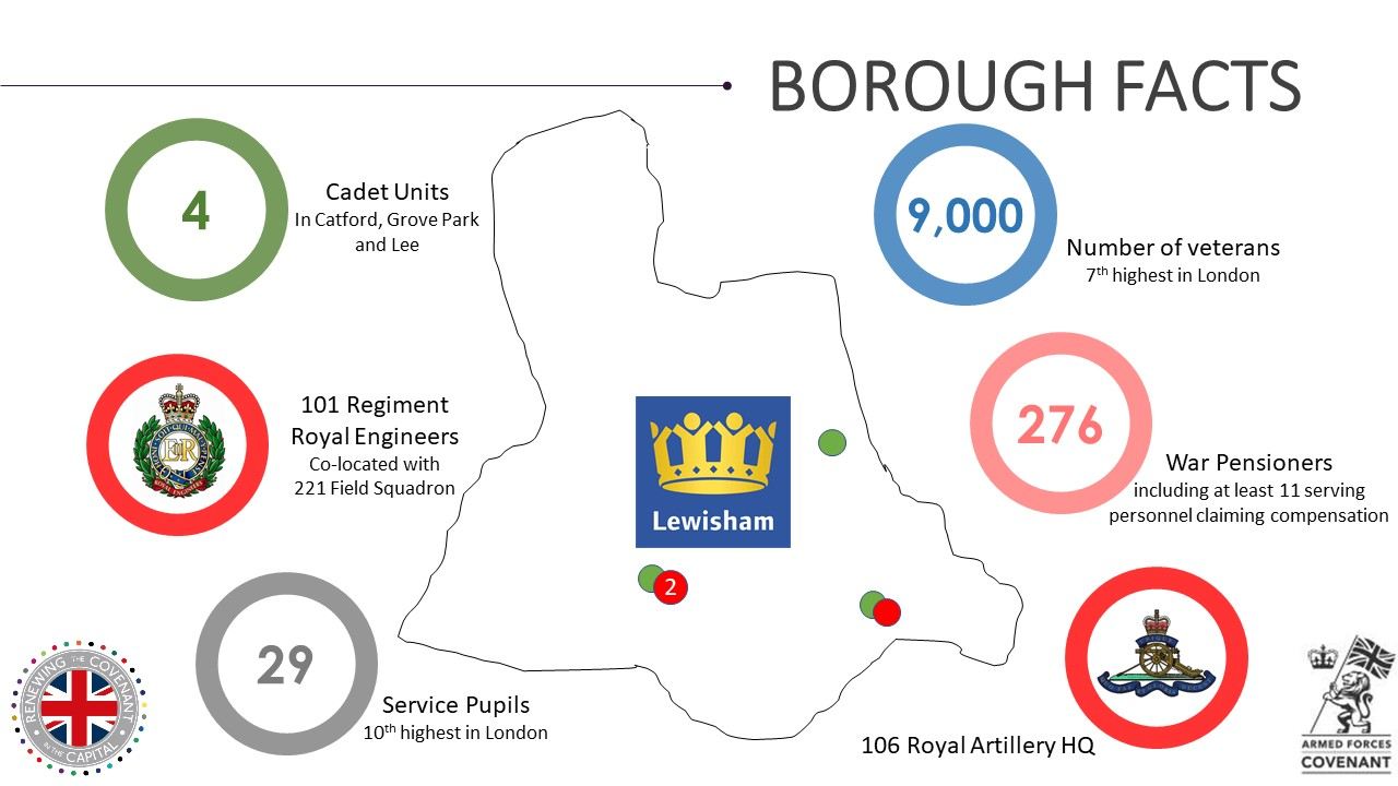 Armed Forces Champion Paul Bates (Director of Strategy and Communications): PBates@lambeth.gov.uk  Armed Forces Representative Councillor Cllr Jess Leigh: JLeigh@lambeth.gov.uk  Armed Forces Covenant Signed – 6 November 2013 Military Footprint – 2 reserve